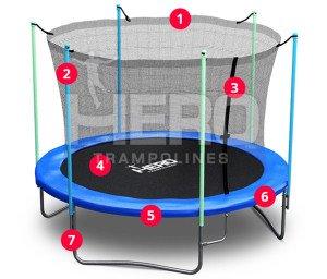opis-trampolina-m